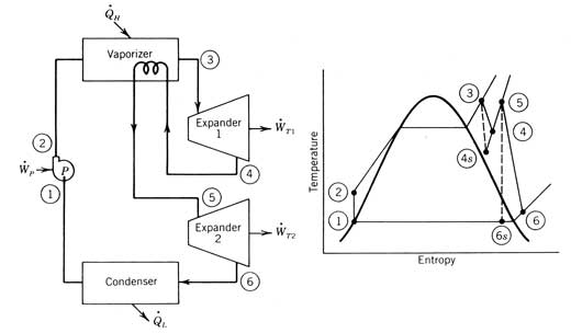 heat engine pv diagram ideal gas