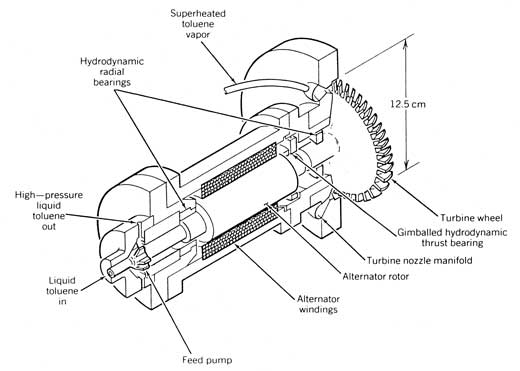 solar engine diagram