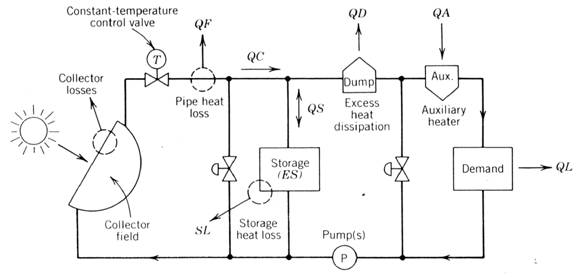 power from the sun chapter 14 rh powerfromthesun net solar energy circuit diagram free energy circuit diagram pdf